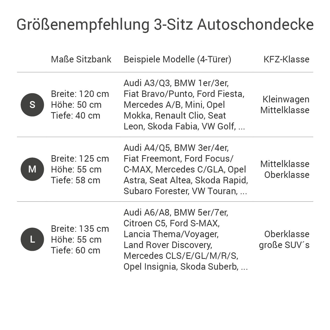 Doctor Bark - Autoschondecke für Hunde - Rückbank 3-Sitz Gr. L - grau
