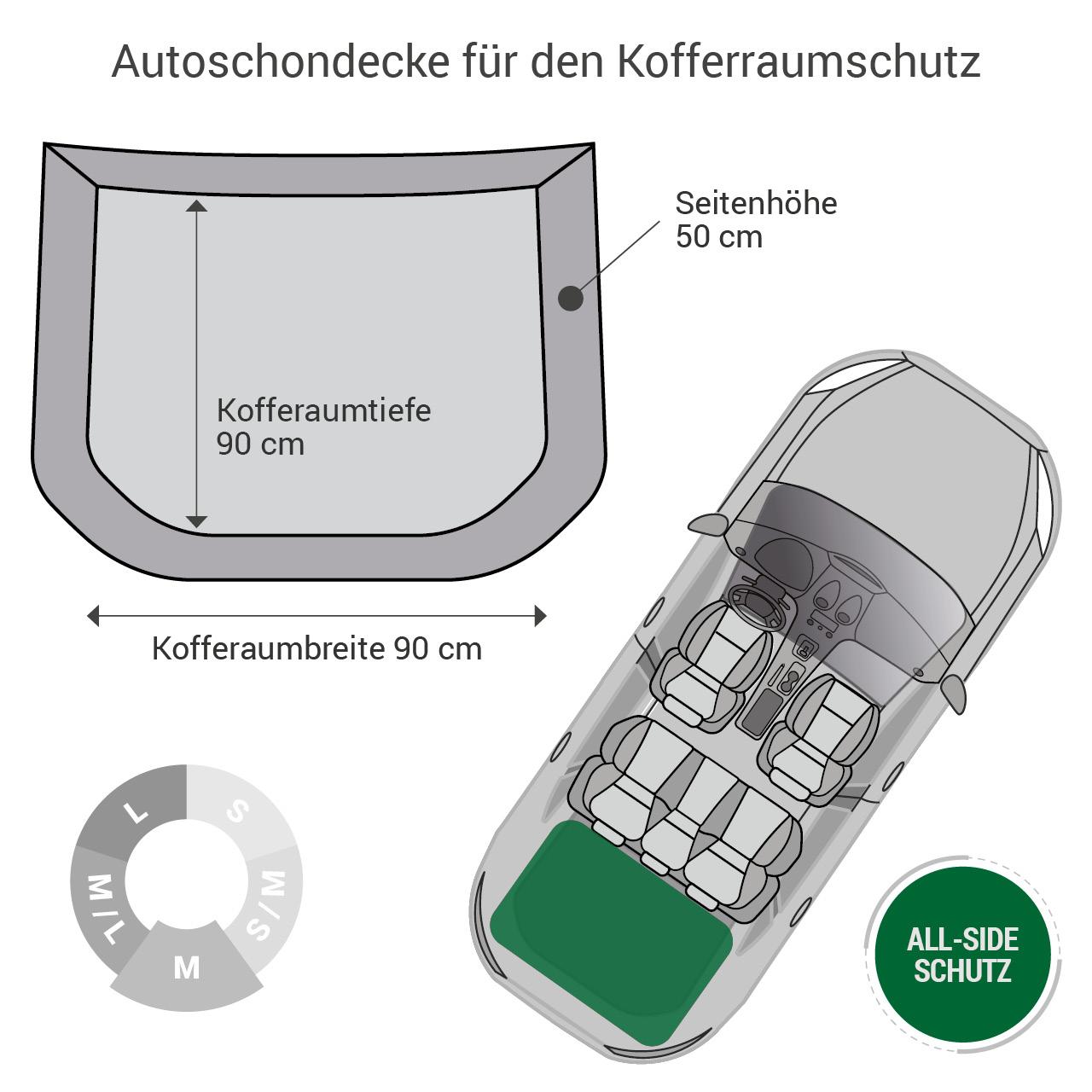 Doctor Bark - Kofferraum Hunde Autoschondecke All-Side Gr. M - grau