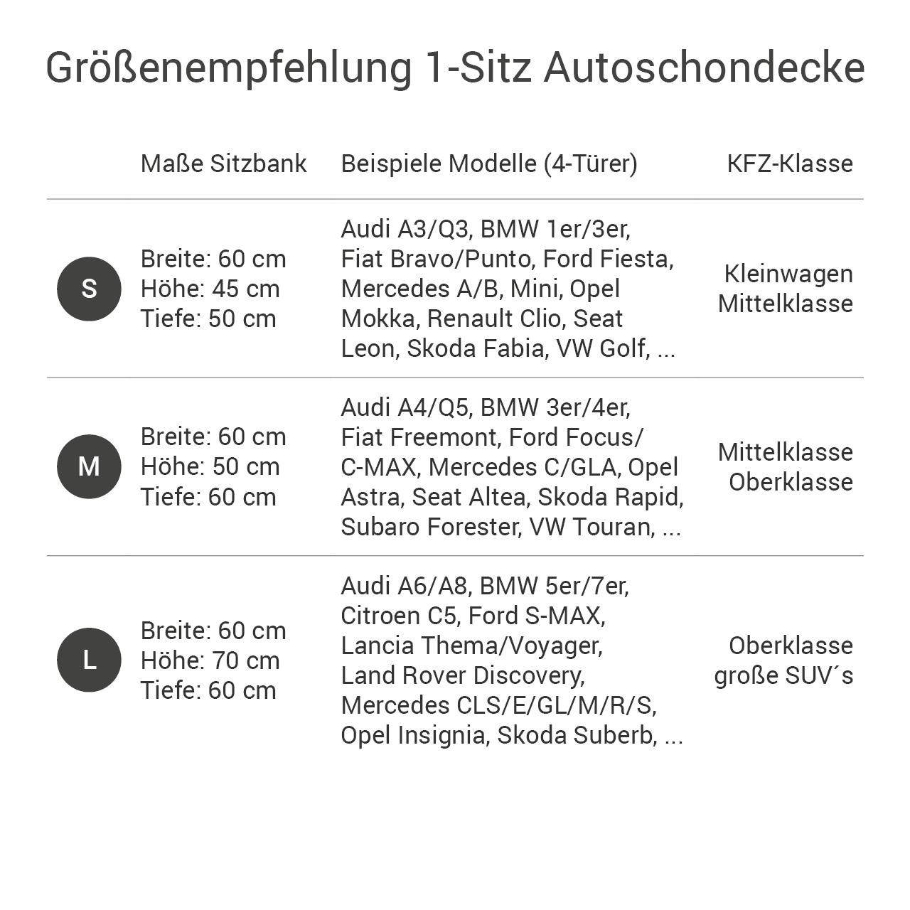 Doctor Bark - Autoschondecke für Hunde - Rückbank 1-Sitz Gr. M - grau