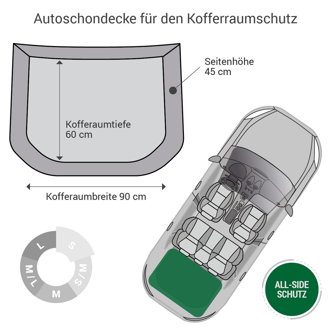 Doctor Bark - Kofferraum Hunde Autoschondecke All-Side Gr. S - schwarz