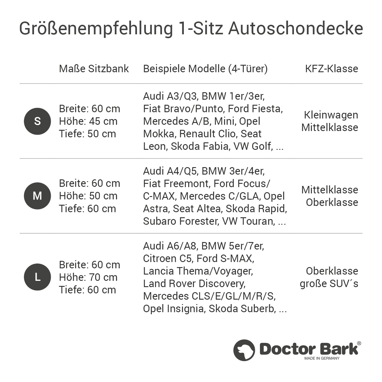 Doctor Bark - Autoschondecke für Hunde - Rückbank 1-Sitz Gr. S - grau