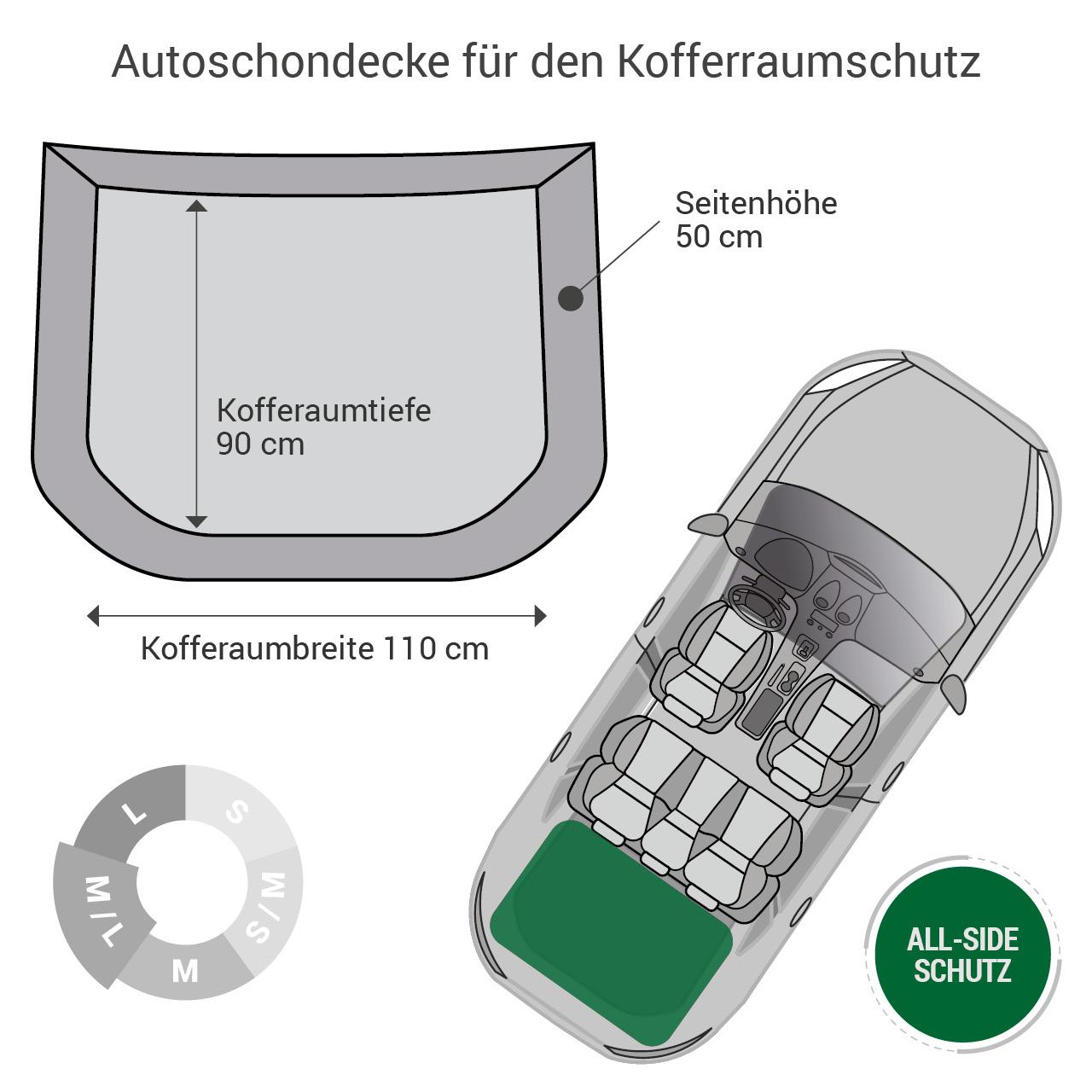 Doctor Bark - Kofferraum Hunde Autoschondecke All-Side Gr. M/L - grau